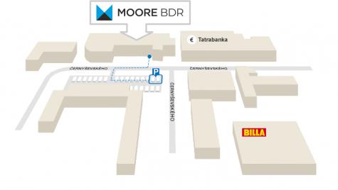 bdr-parkovacie-miesta